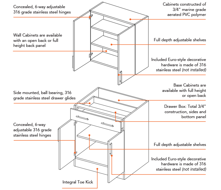 cabinet specifications